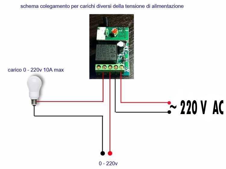 Interruttore radiocomandato 220v